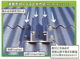 1.高い防水性能