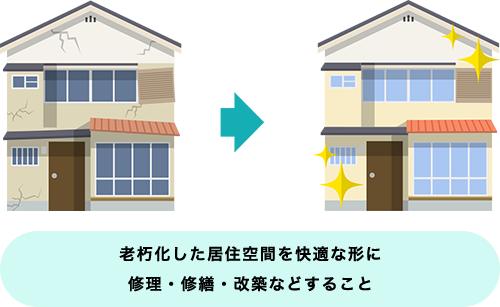 老朽化した居住空間を快適な形に修理・修繕・改築などすること